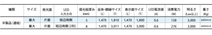 hansei2_data02