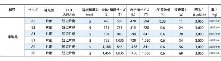hansei_data02