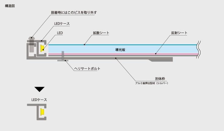 前面引出し式LEDケース 構造図