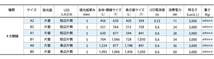 shihou_data02