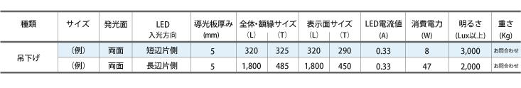 turisage_data02